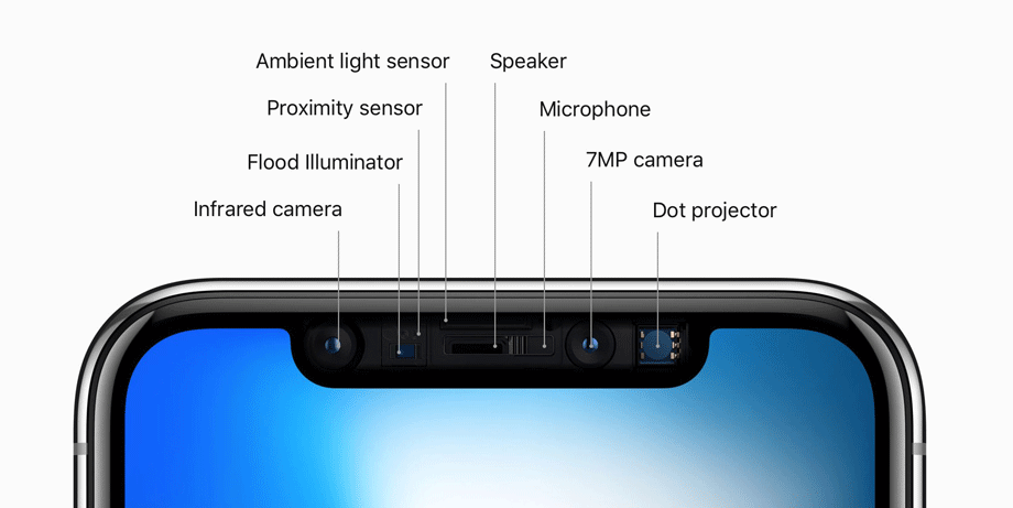 iPhone X ARKit 2